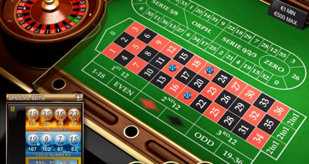 Fun Casino Business - Enjoy Wagering Fantasies Without Going Bankrupt!
